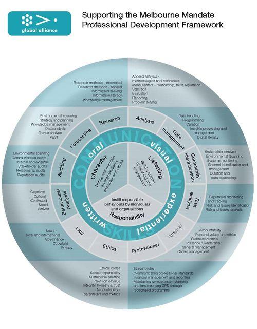 GA CPD Framework small